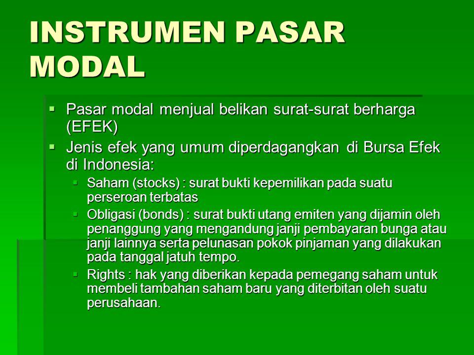 INSTRUMEN PASAR MODAL Pasar modal menjual belikan surat-surat berharga (EFEK) Jenis efek yang umum diperdagangkan di Bursa Efek di Indonesia: