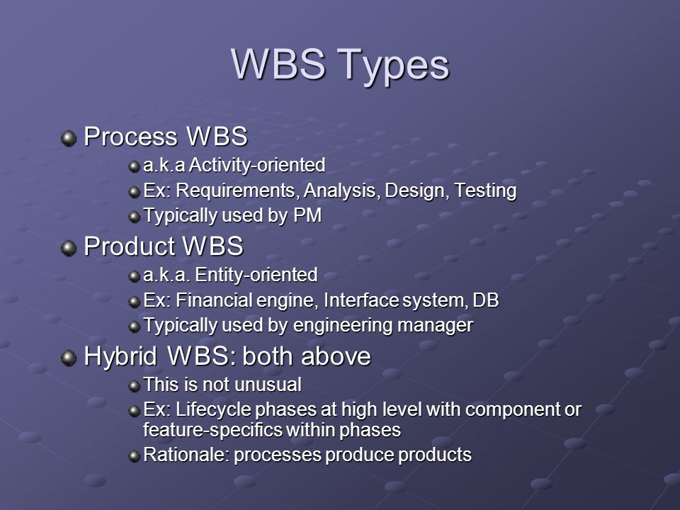 WBS Types Process WBS Product WBS Hybrid WBS: both above
