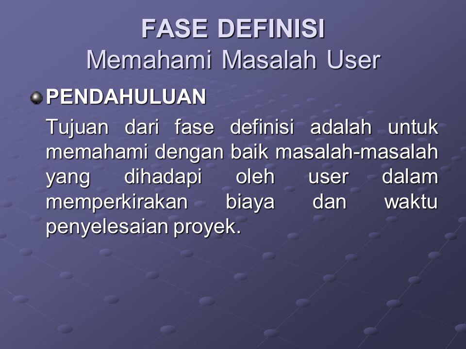 FASE DEFINISI Memahami Masalah User