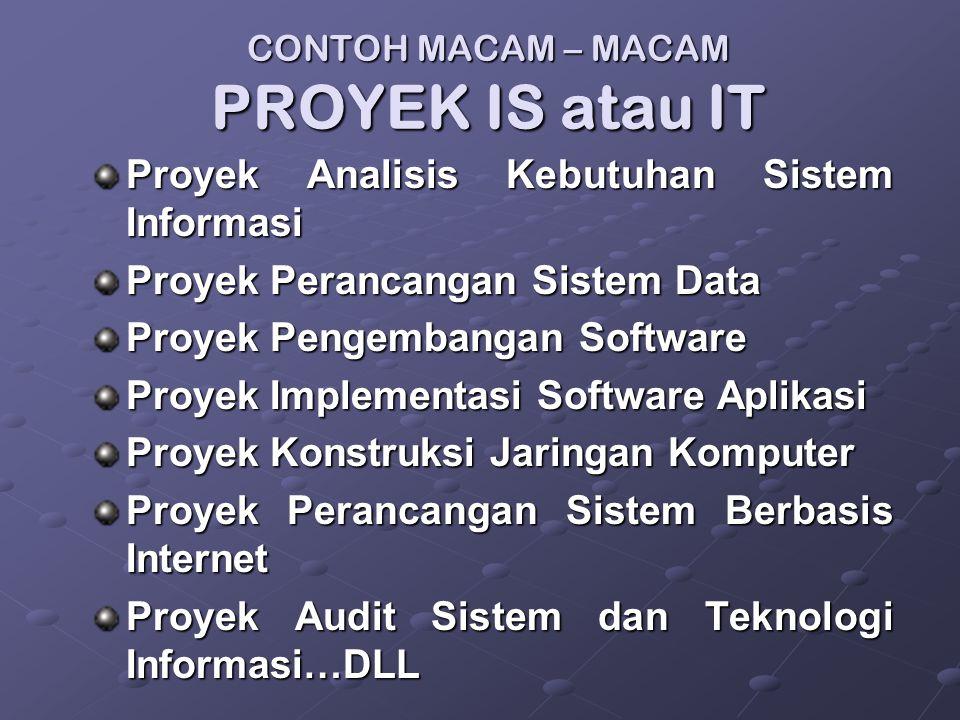 CONTOH MACAM – MACAM PROYEK IS atau IT