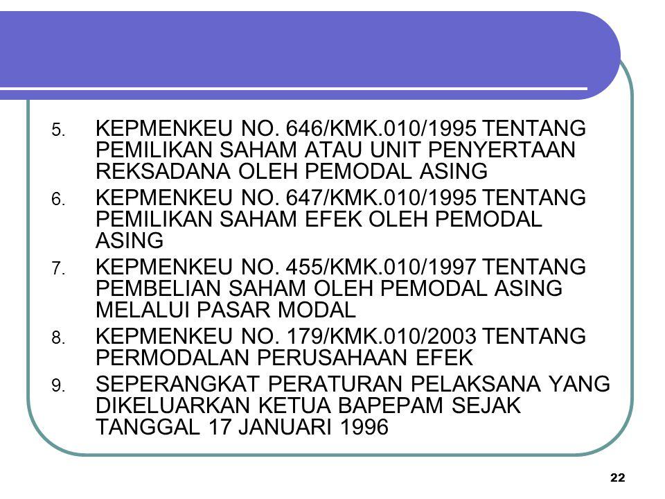 KEPMENKEU NO. 646/KMK.010/1995 TENTANG PEMILIKAN SAHAM ATAU UNIT PENYERTAAN REKSADANA OLEH PEMODAL ASING