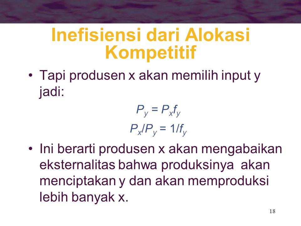 Inefisiensi dari Alokasi Kompetitif