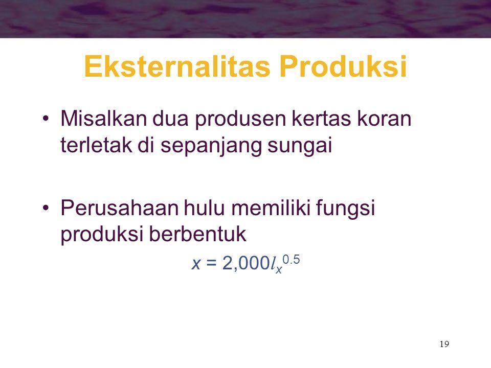 Eksternalitas Produksi
