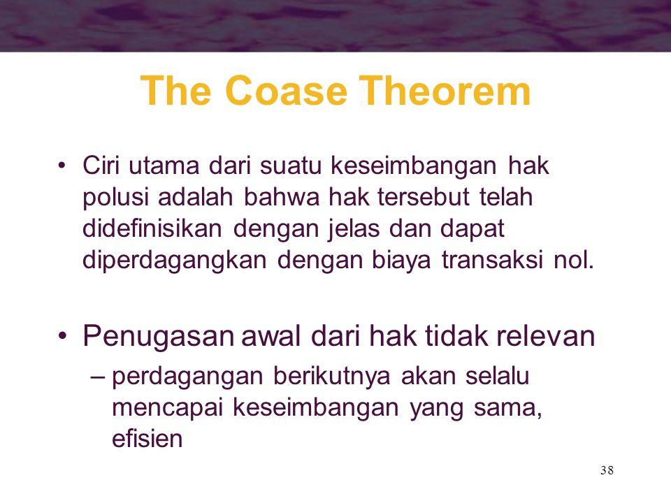 The Coase Theorem Penugasan awal dari hak tidak relevan