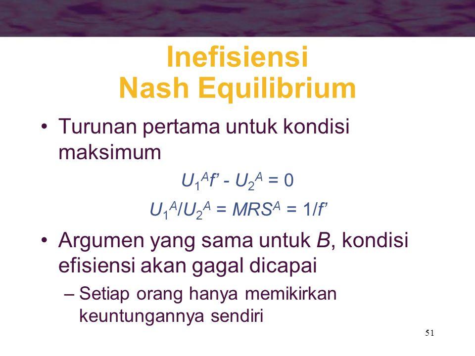 Inefisiensi Nash Equilibrium