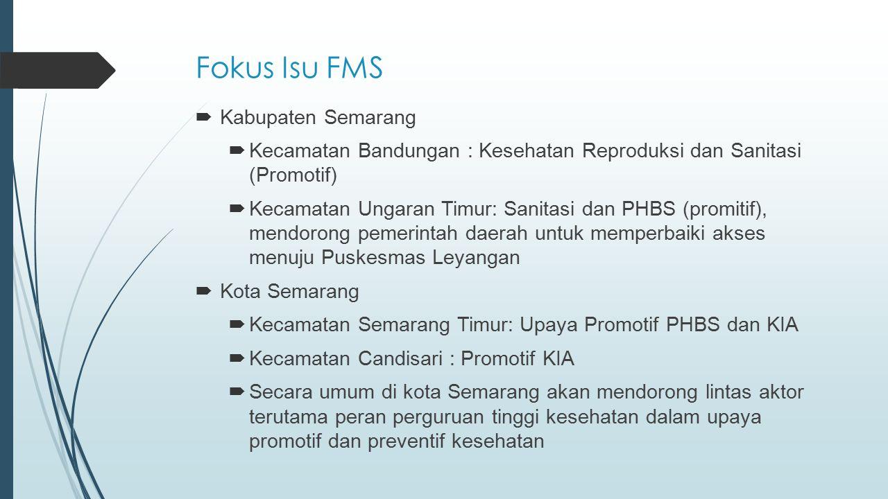 Fokus Isu FMS Kabupaten Semarang