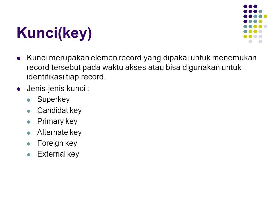 Kunci(key)