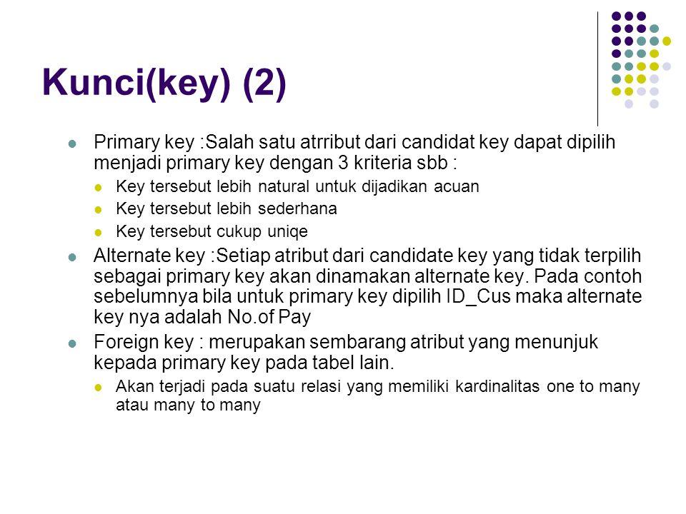 Kunci(key) (2) Primary key :Salah satu atrribut dari candidat key dapat dipilih menjadi primary key dengan 3 kriteria sbb :