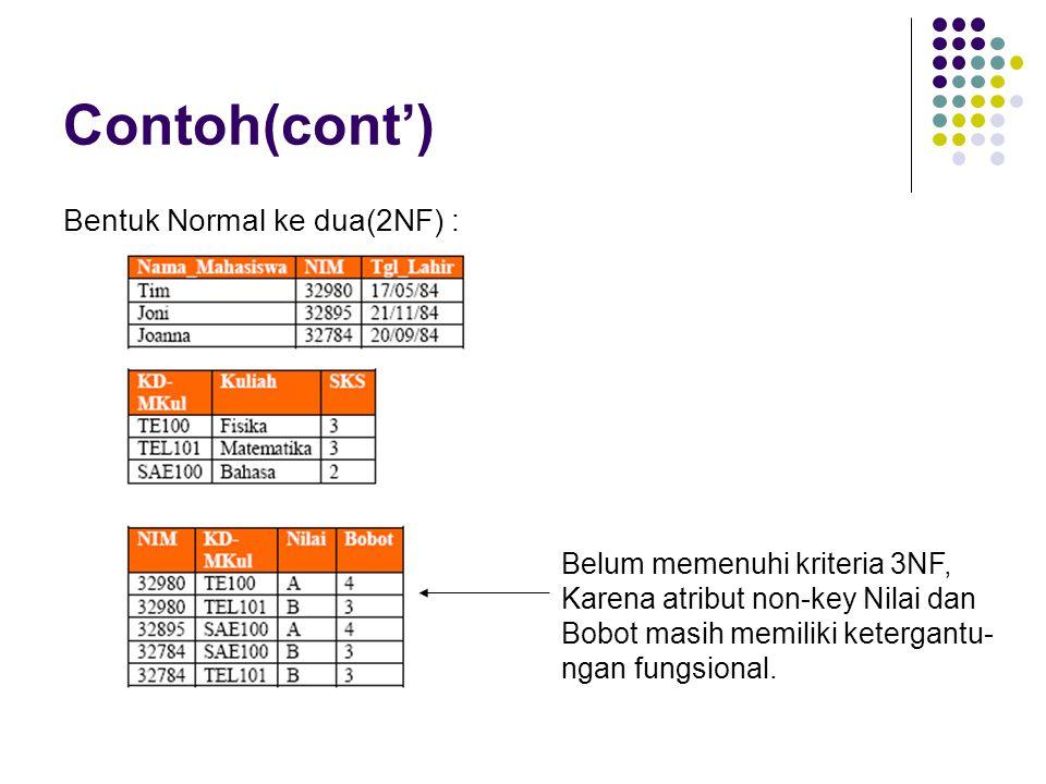 Contoh(cont') Bentuk Normal ke dua(2NF) : Belum memenuhi kriteria 3NF,