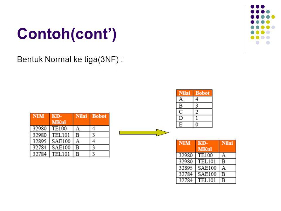 Contoh(cont') Bentuk Normal ke tiga(3NF) :
