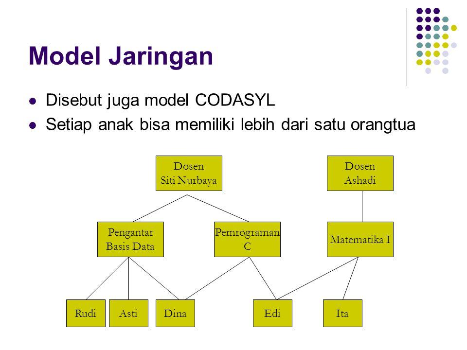 Model Jaringan Disebut juga model CODASYL