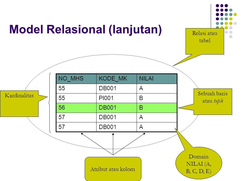 Model Relasional (lanjutan)