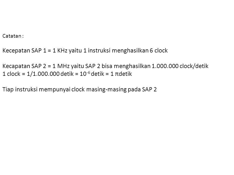 Kecepatan SAP 1 = 1 KHz yaitu 1 instruksi menghasilkan 6 clock