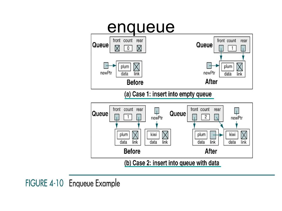 enqueue