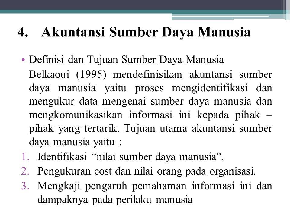 Akuntansi Sumber Daya Manusia