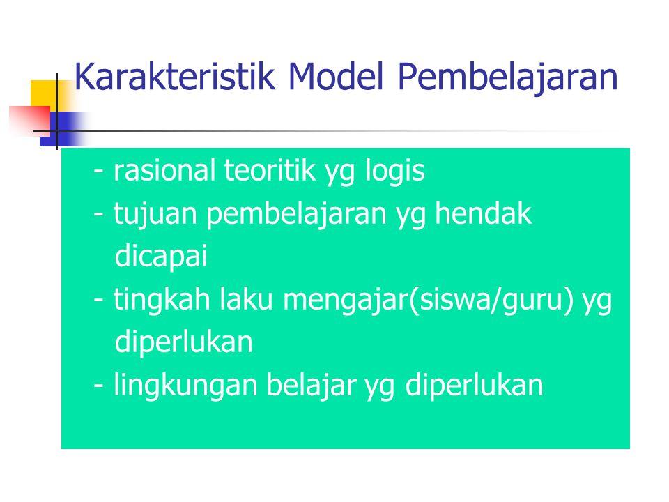 Karakteristik Model Pembelajaran