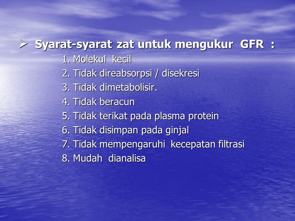 Syarat-syarat zat untuk mengukur GFR :