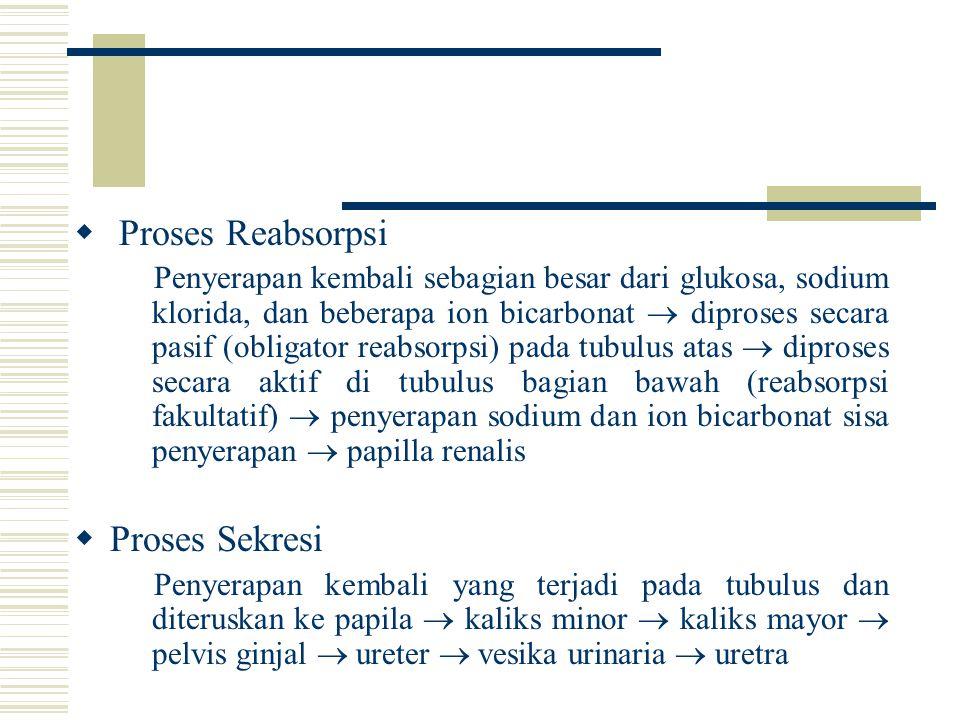 Proses Reabsorpsi Proses Sekresi