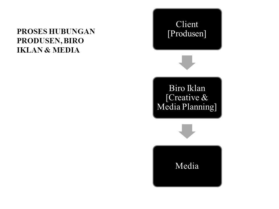 PROSES HUBUNGAN PRODUSEN, BIRO IKLAN & MEDIA