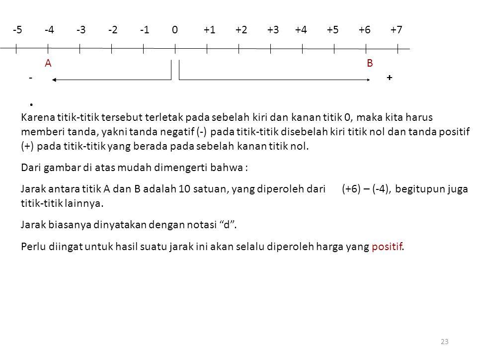 -5 -4. -3. -2. -1. +1. +2. +3. +4. +5. +6. +7. A. B. - + .