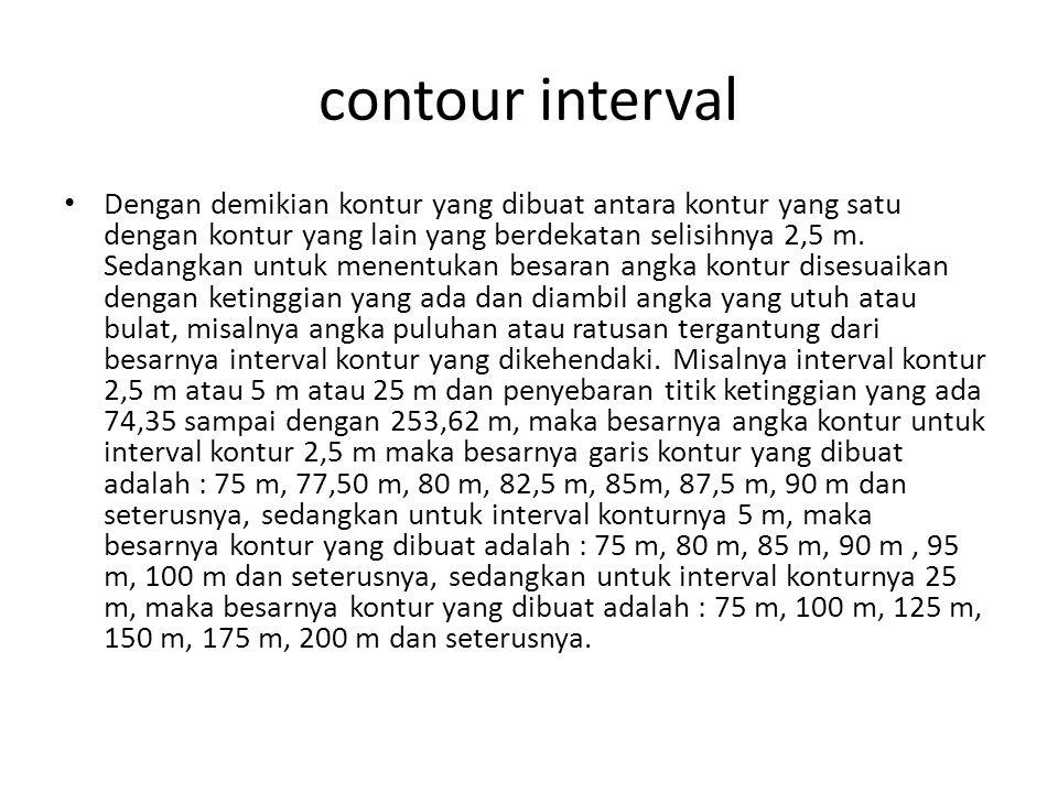 contour interval