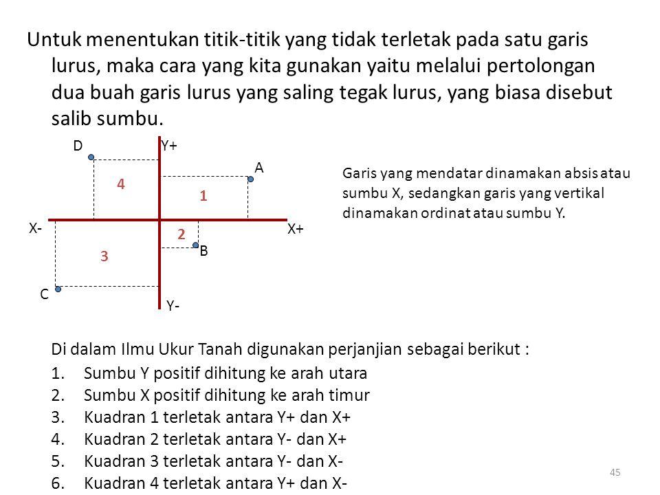 Untuk menentukan titik-titik yang tidak terletak pada satu garis lurus, maka cara yang kita gunakan yaitu melalui pertolongan dua buah garis lurus yang saling tegak lurus, yang biasa disebut salib sumbu.