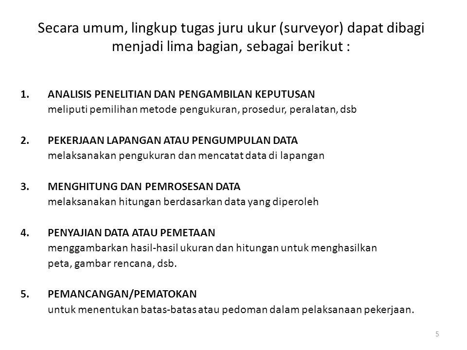 Secara umum, lingkup tugas juru ukur (surveyor) dapat dibagi menjadi lima bagian, sebagai berikut :
