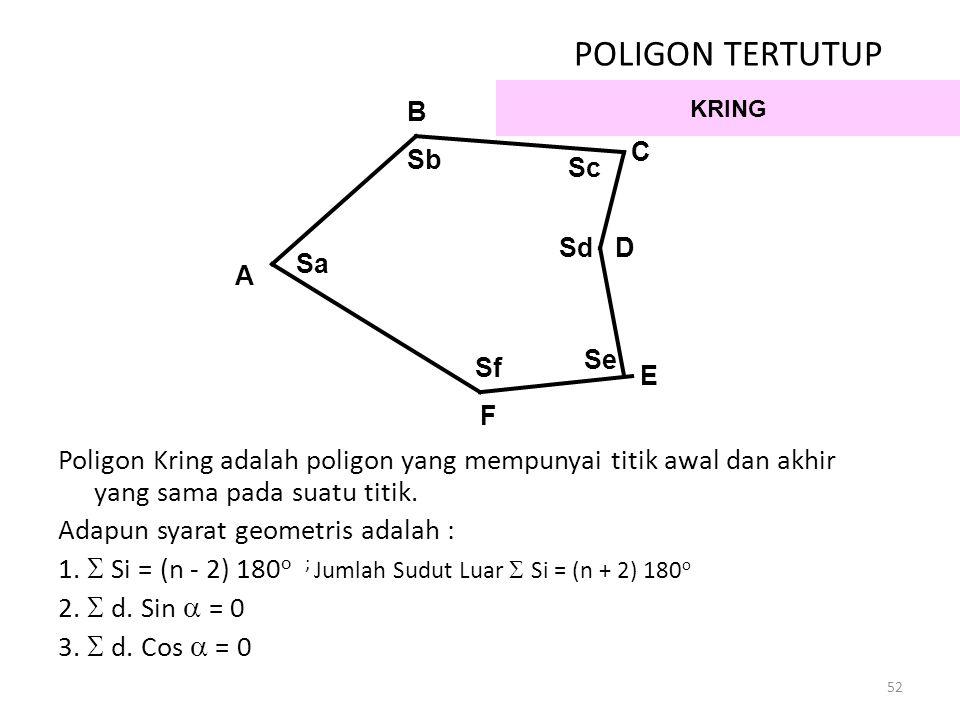 POLIGON TERTUTUP KRING. B. C. Sb. Sc. Sd. D. Sa. A. Se. Sf. E. F.