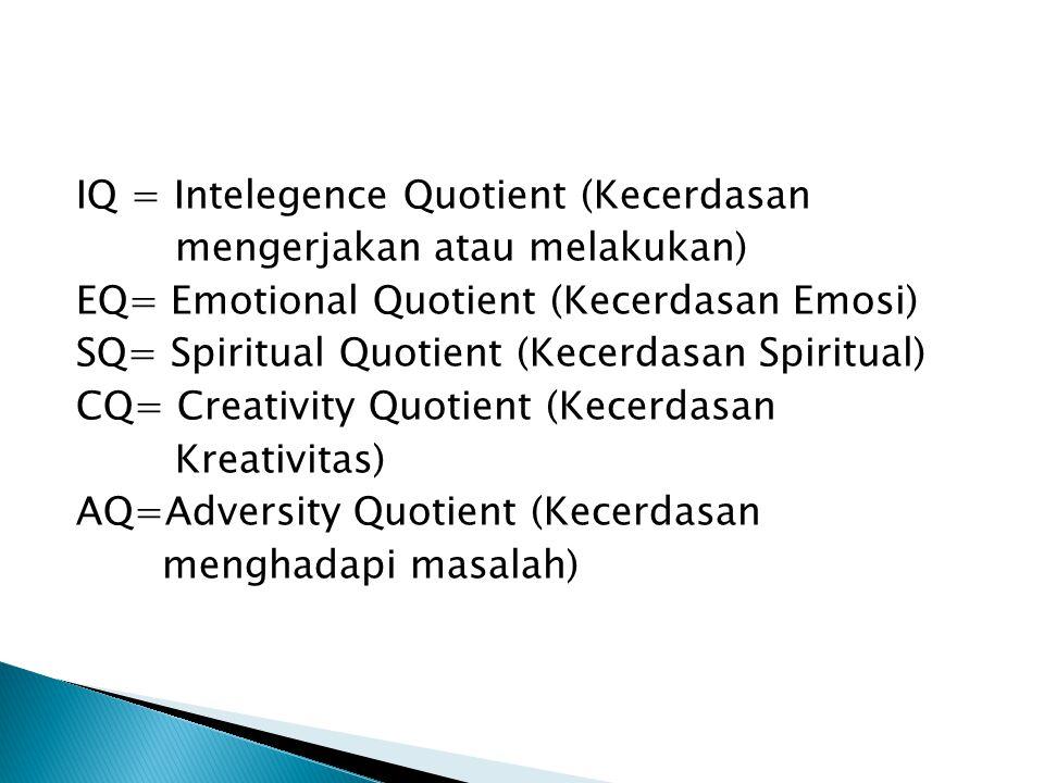 IQ = Intelegence Quotient (Kecerdasan mengerjakan atau melakukan) EQ= Emotional Quotient (Kecerdasan Emosi) SQ= Spiritual Quotient (Kecerdasan Spiritual) CQ= Creativity Quotient (Kecerdasan Kreativitas) AQ=Adversity Quotient (Kecerdasan menghadapi masalah)