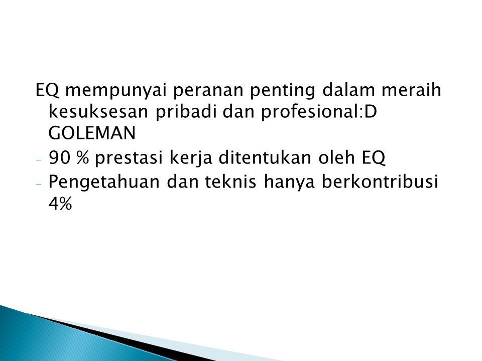 EQ mempunyai peranan penting dalam meraih kesuksesan pribadi dan profesional:D GOLEMAN