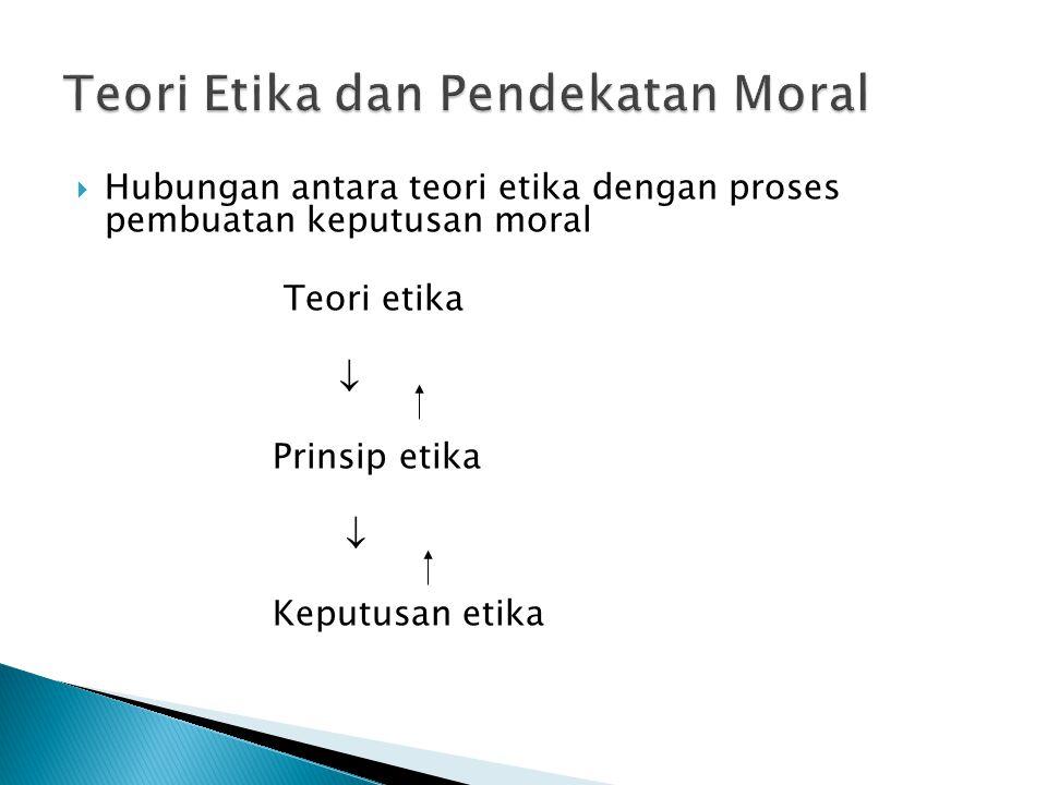 Teori Etika dan Pendekatan Moral