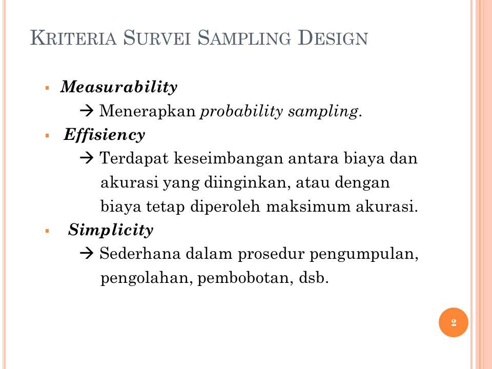 Kriteria Survei Sampling Design