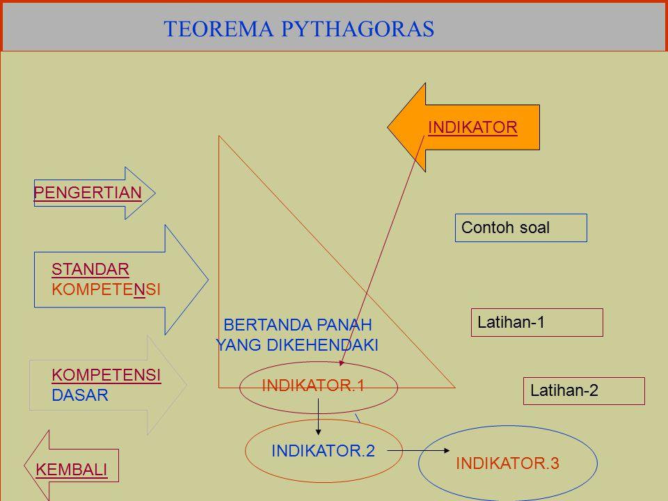 TEOREMA PYTHAGORAS INDIKATOR PENGERTIAN Contoh soal BERTANDA PANAH