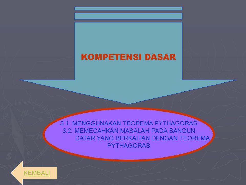 KOMPETENSI DASAR 3.1. MENGGUNAKAN TEOREMA PYTHAGORAS