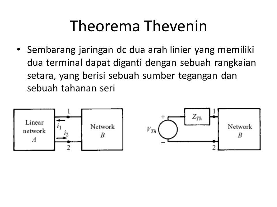 Theorema Thevenin