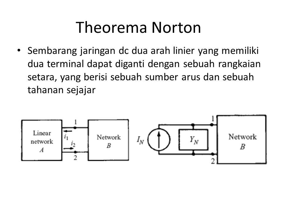 Theorema Norton