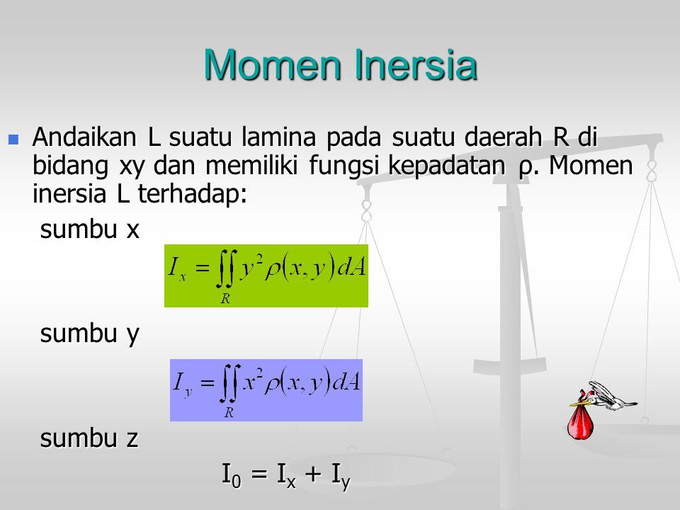 Momen Inersia Andaikan L suatu lamina pada suatu daerah R di bidang xy dan memiliki fungsi kepadatan ρ. Momen inersia L terhadap: