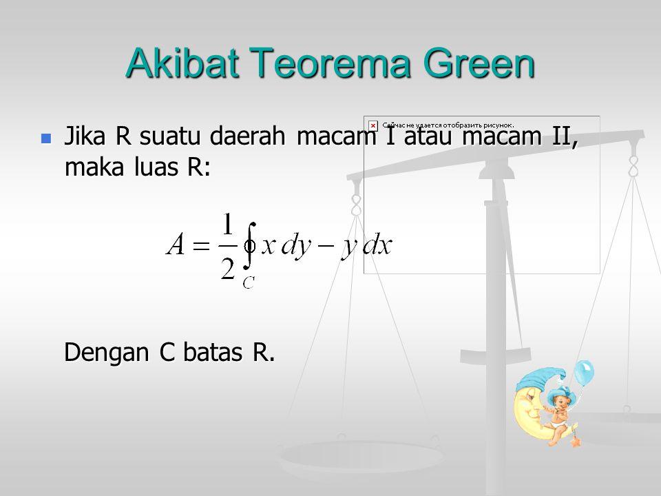 Akibat Teorema Green Jika R suatu daerah macam I atau macam II, maka luas R: Dengan C batas R.