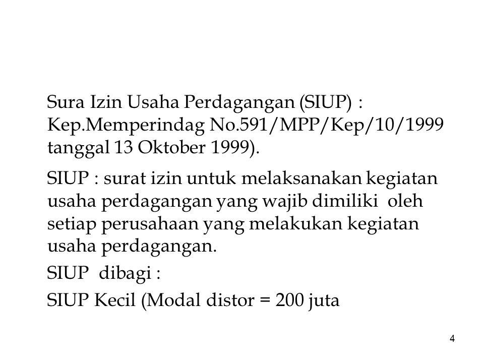 Sura Izin Usaha Perdagangan (SIUP) : Kep. Memperindag No