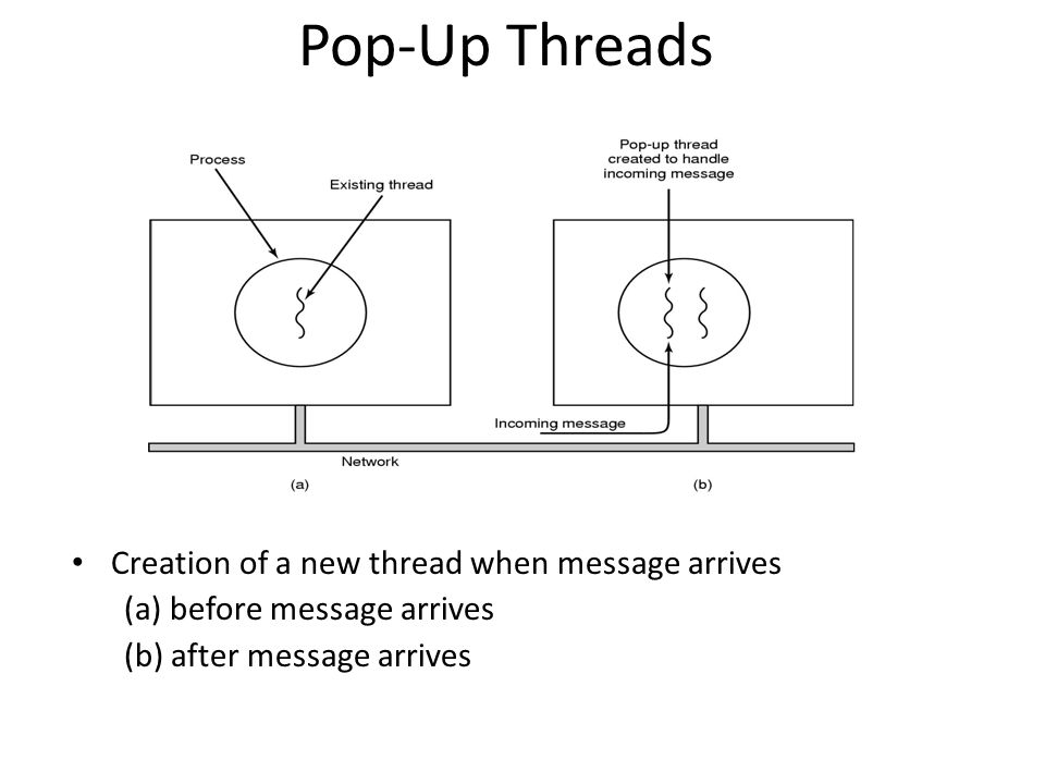 Pop-Up Threads Creation of a new thread when message arrives