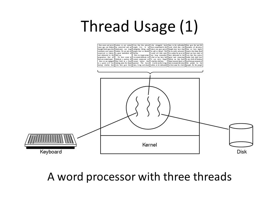 A word processor with three threads
