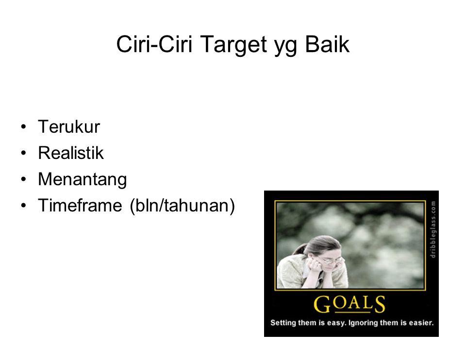 Ciri-Ciri Target yg Baik