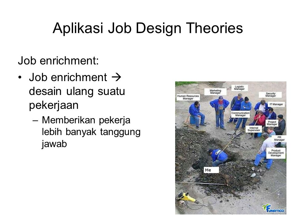 Aplikasi Job Design Theories