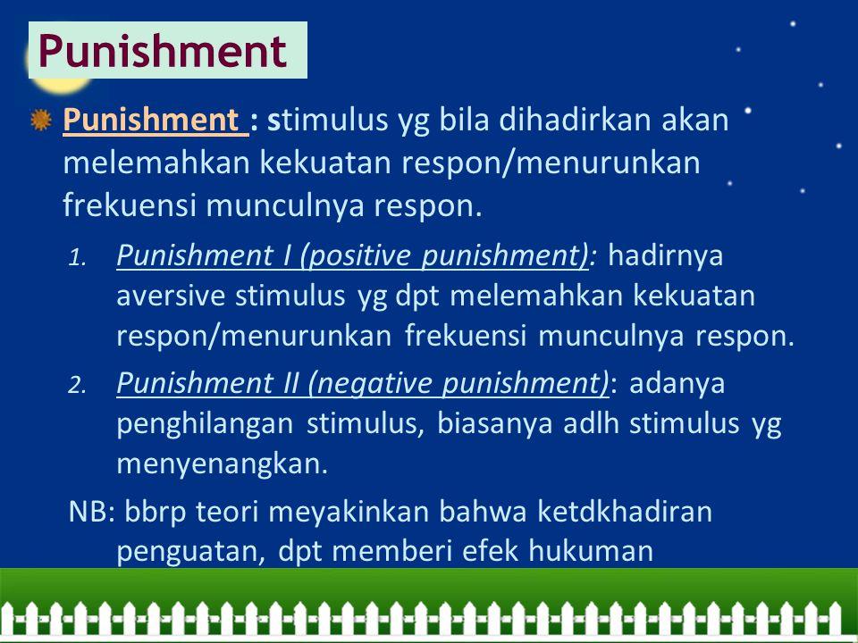 Punishment Punishment : stimulus yg bila dihadirkan akan melemahkan kekuatan respon/menurunkan frekuensi munculnya respon.