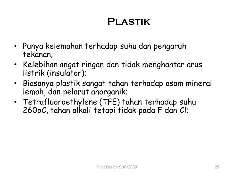 Plastik Punya kelemahan terhadap suhu dan pengaruh tekanan;