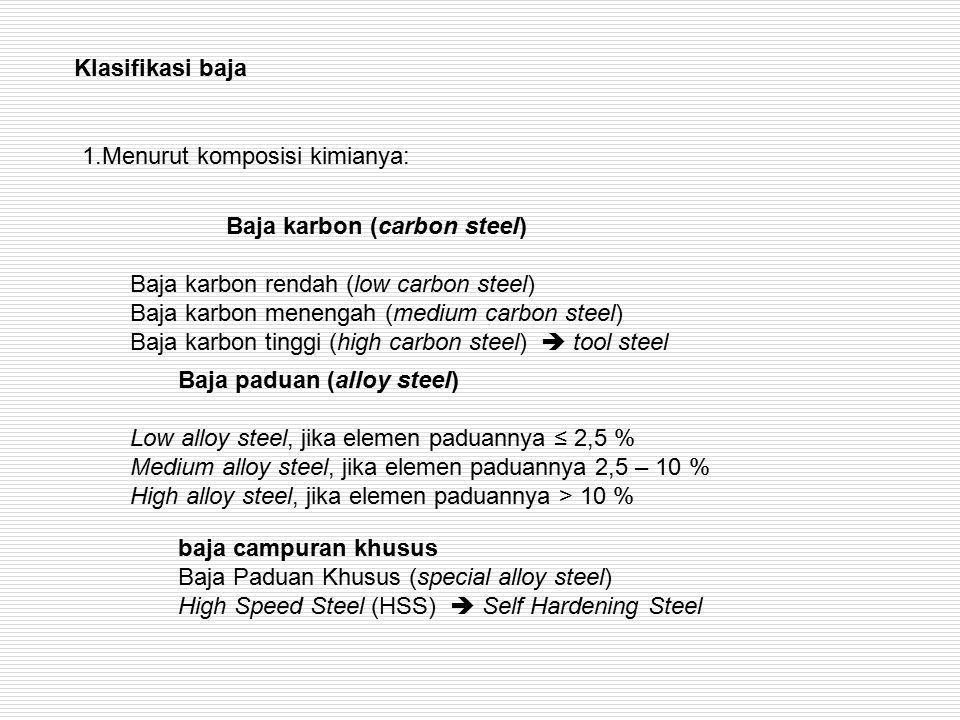 Klasifikasi baja Menurut komposisi kimianya: Baja karbon (carbon steel) Baja karbon rendah (low carbon steel)