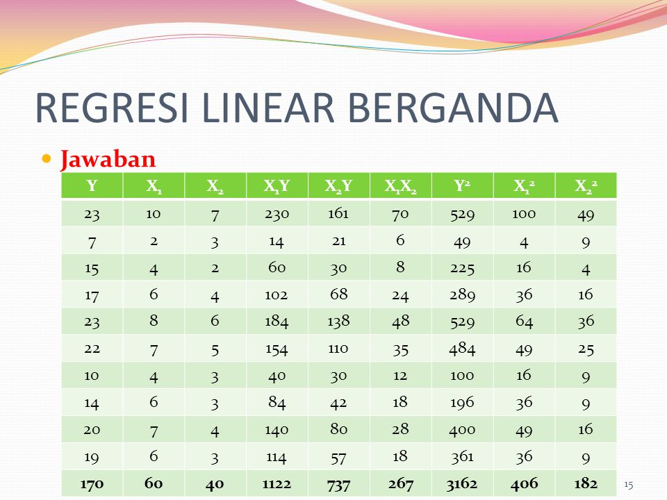 REGRESI LINEAR BERGANDA