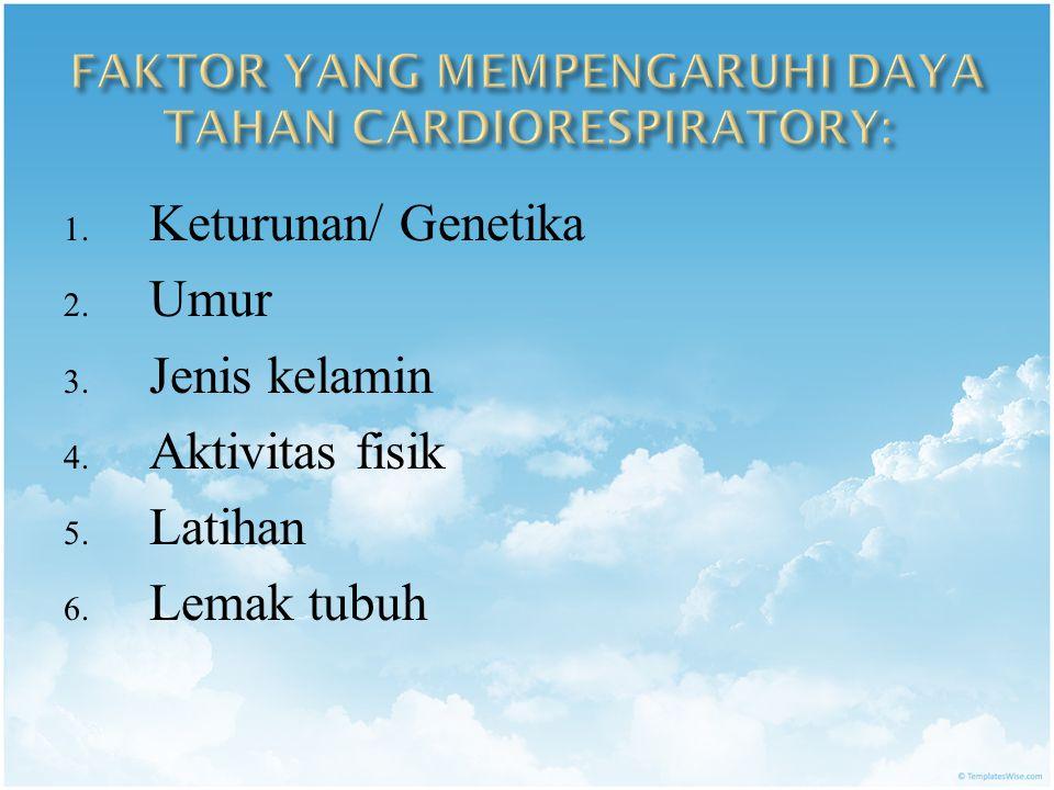 FAKTOR YANG MEMPENGARUHI DAYA TAHAN CARDIORESPIRATORY: