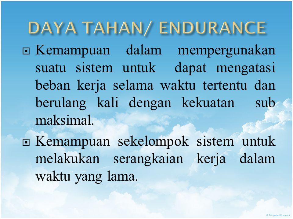 DAYA TAHAN/ ENDURANCE