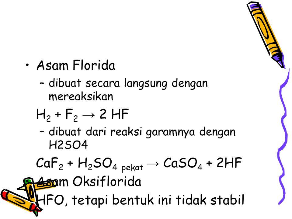 CaF2 + H2SO4 pekat → CaSO4 + 2HF Asam Oksiflorida